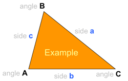 Illustration of angles and sides on a triangle